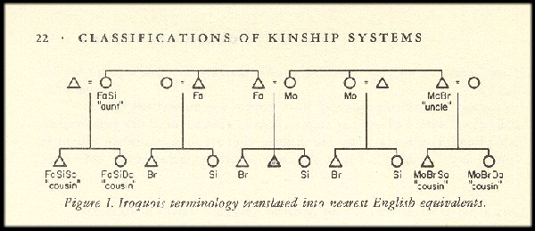 an analysis of kinship in sudan These zones are still used in livelihoods planning and analysis today  the war had a contradictory effect on kinship and community ties and related social.