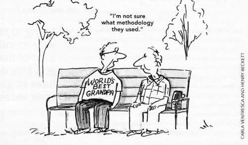 Qualitative Data Analysis Cartoon Cultural Anthropology-...