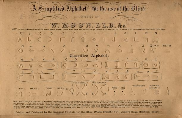Maldivian writing systems