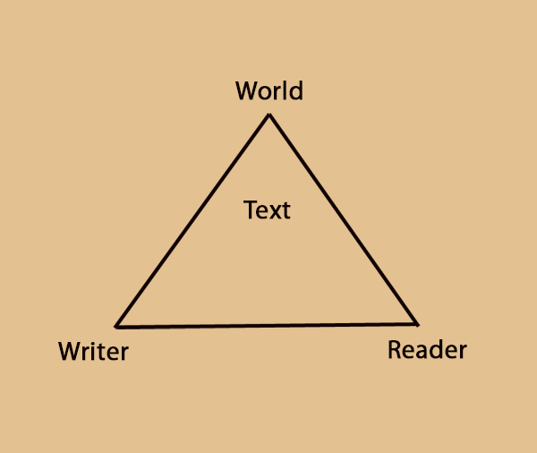 What is literary techniques