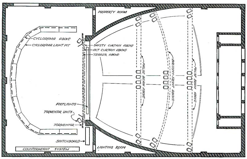 th 1501 light plots