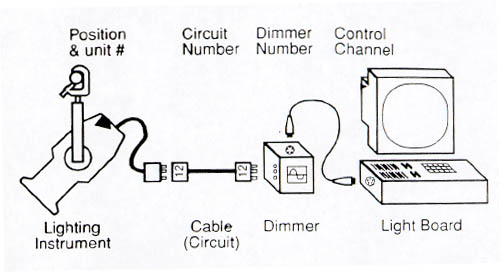 th1501flowchart th 1501 troubleshooting 3-Way Switch Wiring Diagram for Switch To at alyssarenee.co