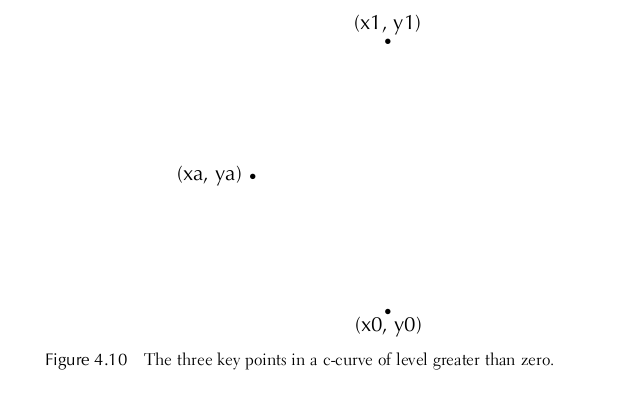 Chapter 4 Orders Of Growth And Tree Recursion (look up the formula if you can't remember it!) www d umn edu
