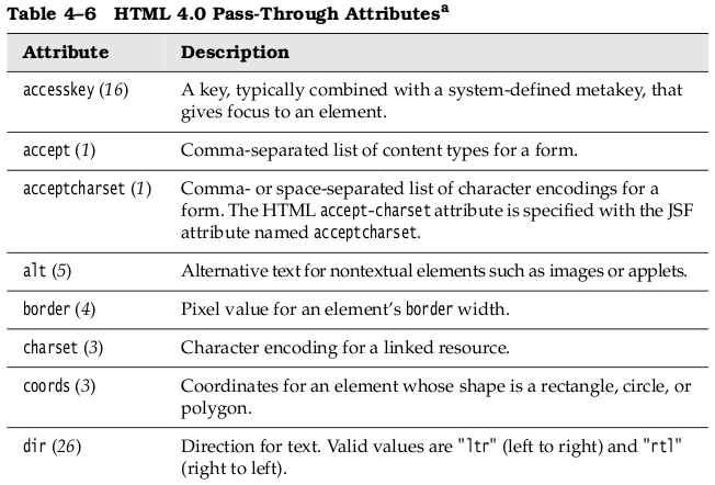 Jsf html tags - Attributes of table tag in html ...